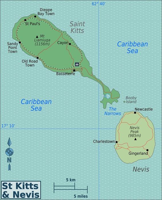 8 Nevis